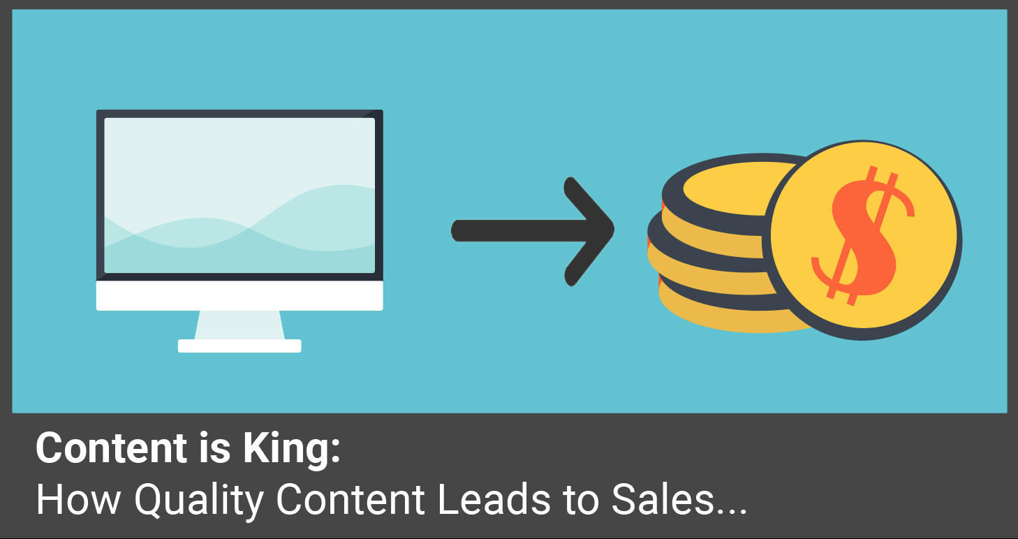 Quality Content Can Lead to Sales