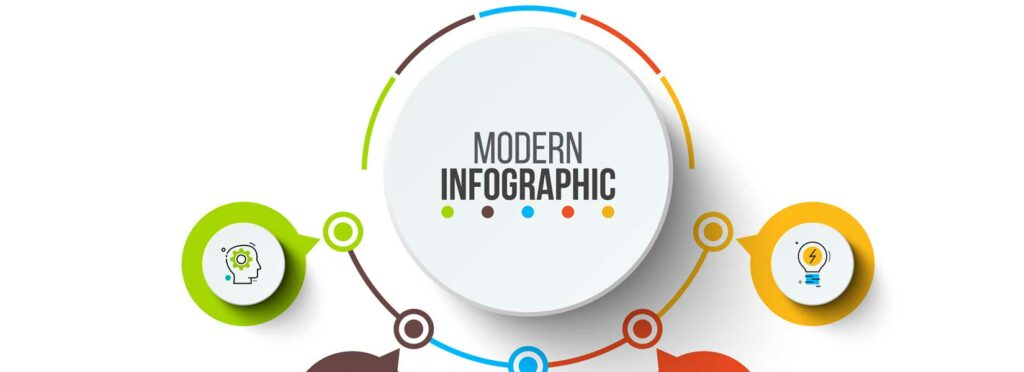 Picture of an infographics